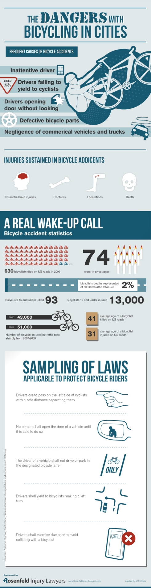 Chicago Bicycle Injury Attorney